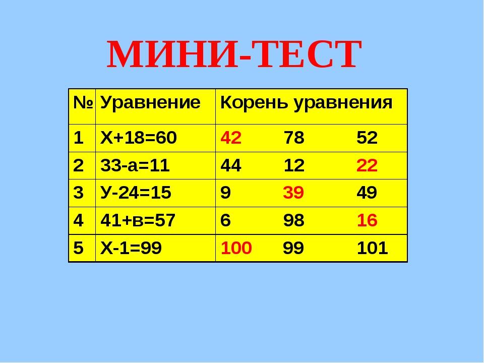 МИНИ-ТЕСТ