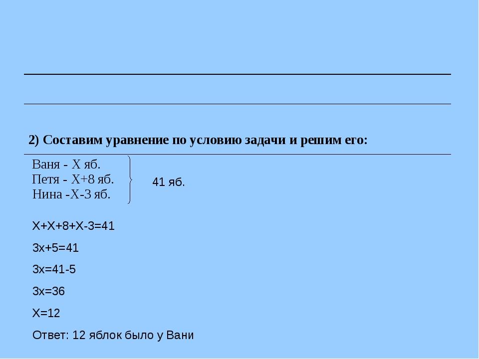 41 яб. Х+Х+8+Х-3=41 3х+5=41 3х=41-5 3х=36 Х=12 Ответ: 12 яблок было у Вани