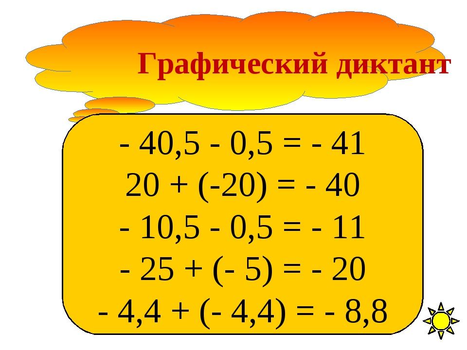 Графический диктант - 40,5 - 0,5 = - 41 20 + (-20) = - 40 - 10,5 - 0,5 = - 11...