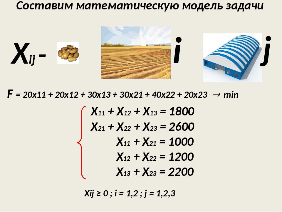 Составим математическую модель задачи i j F = 20x11 + 20x12 + 30x13 + 30x21 +...
