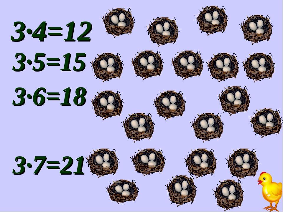 3∙4=12 3∙5=15 3∙6=18 3∙7=21