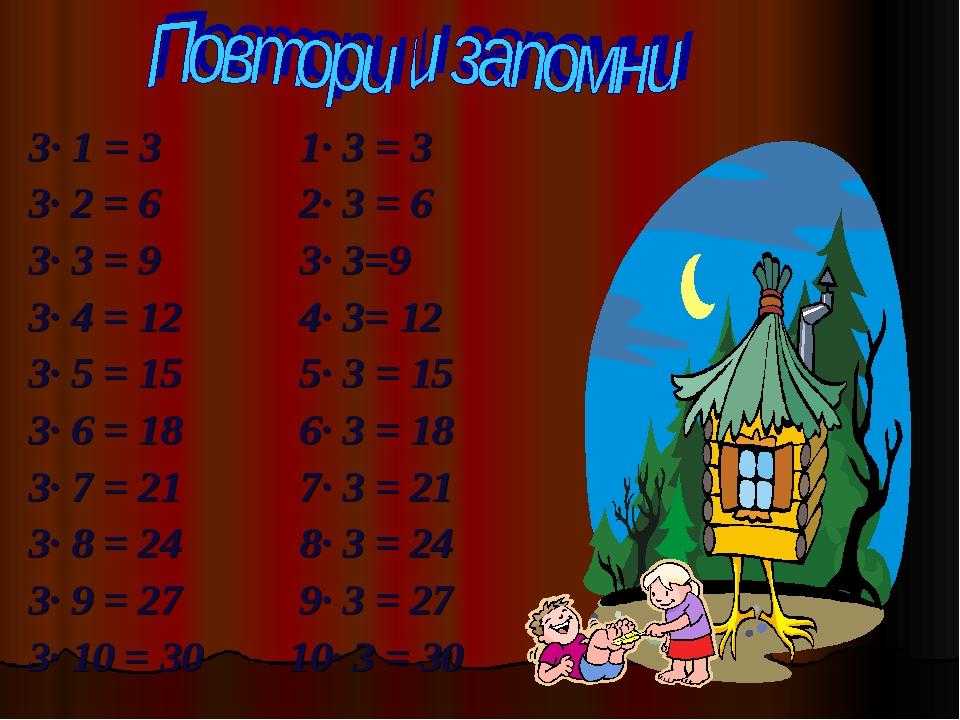 3∙ 1 = 3 1∙ 3 = 3 3∙ 2 = 6 2∙ 3 = 6 3∙ 3 = 9 3∙ 3=9 3∙ 4 = 12 4∙ 3= 12 3∙ 5 =...