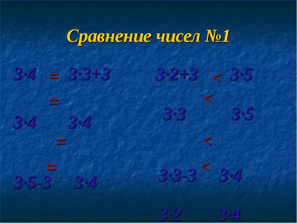 Сравнение чисел №1 3∙4 3∙3+3 3∙4 3∙4 3∙5-3 3∙4 3∙4 3∙4 3∙2+3 3∙5 3∙3 3∙5 3∙3-...