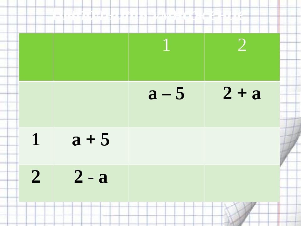 Выполнить умножение 1 2 а – 5 2 + а 1 а + 5 2 2 - а