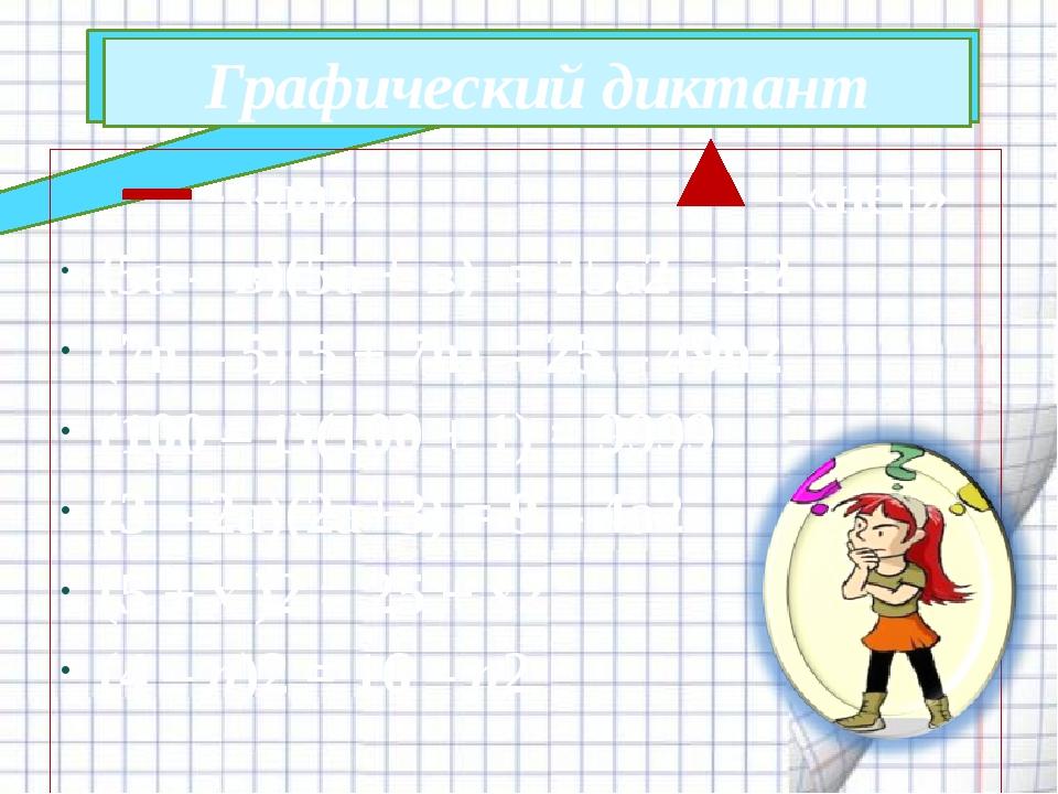 Графический диктант - «да» - «нет» (5а – в)(5а + в) = 25а2– в2 (7n – 5)(5 +...