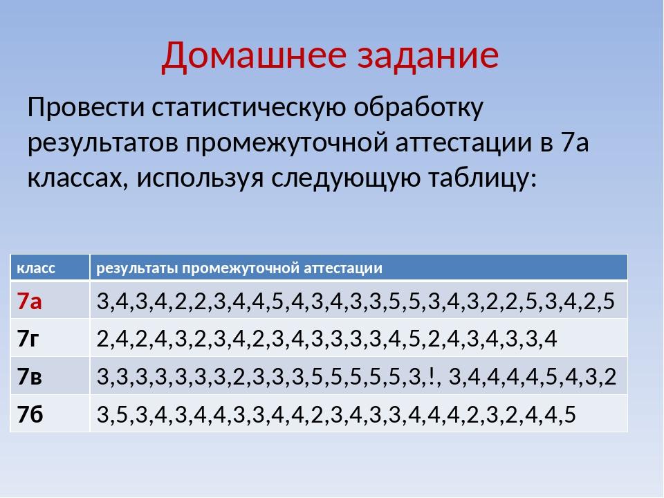 Домашнее задание Провести статистическую обработку результатов промежуточной...