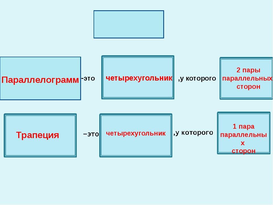 -это четырехугольник ,у которого 2 пары параллельных сторон четырехугольник Т...