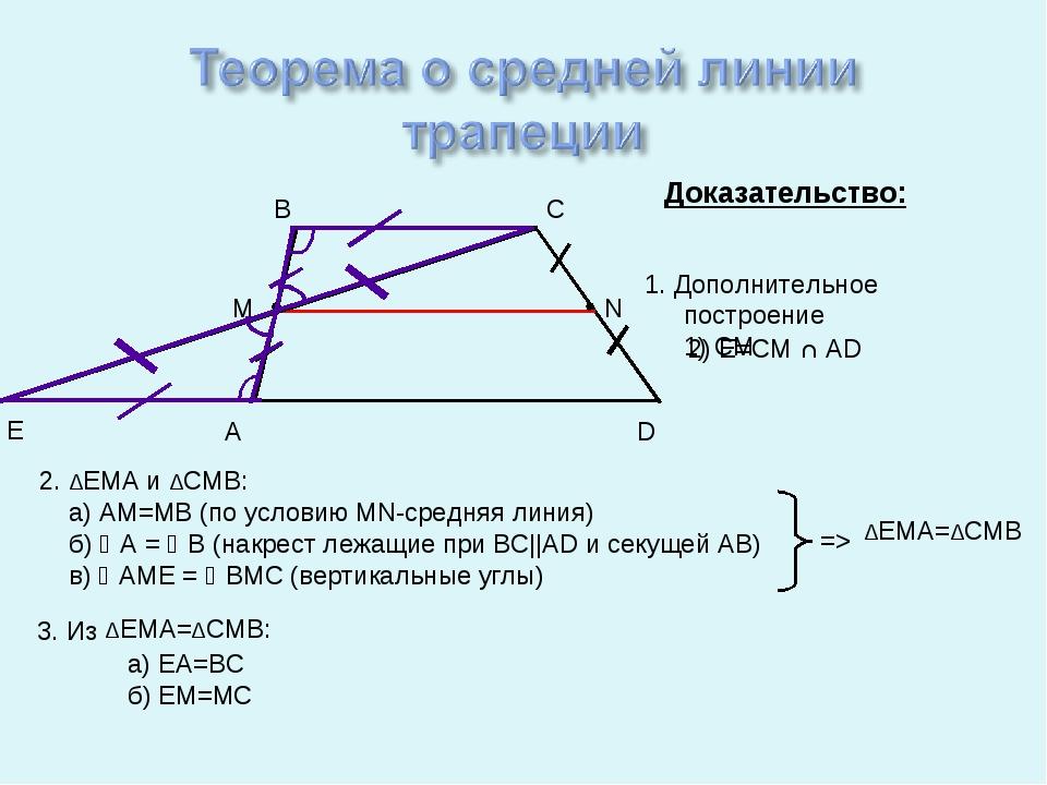 A D B C Доказательство: Е 1. Дополнительное построение 1) CM 2. ΔEMA и ΔCMB:...