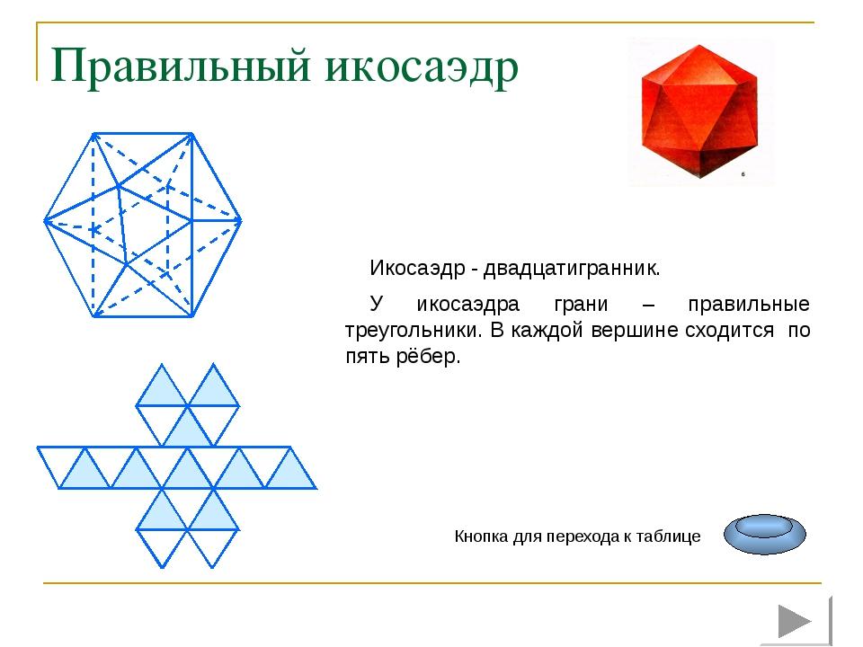 Применение в кристаллографии Тела Платона нашли широкое применение в кристалл...