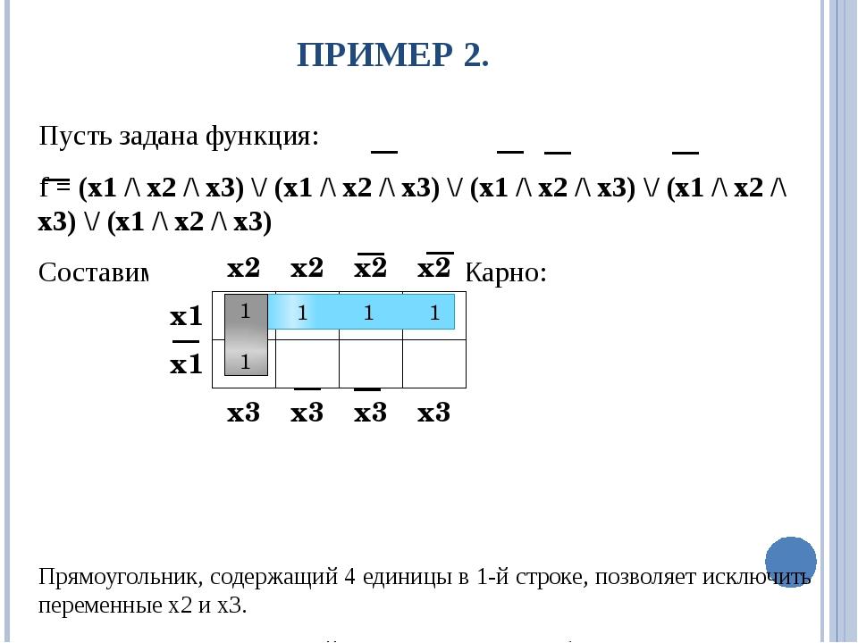 ПРИМЕР 2. Пусть задана функция: f = (x1 /\ x2 /\ x3) \/ (x1 /\ x2 /\ x3) \/ (...
