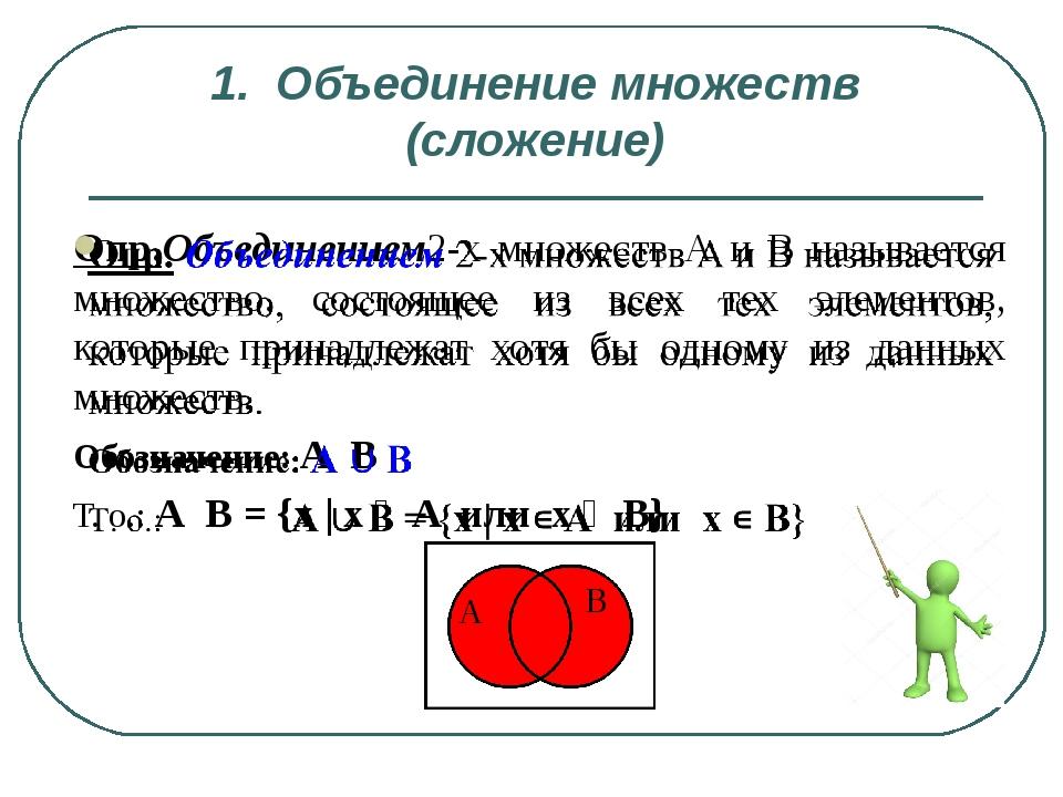 1. Объединение множеств (сложение) А В