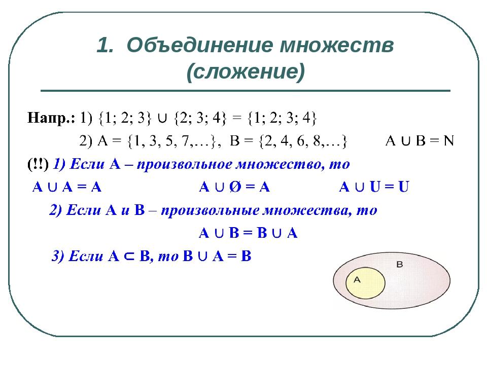 1. Объединение множеств (сложение)