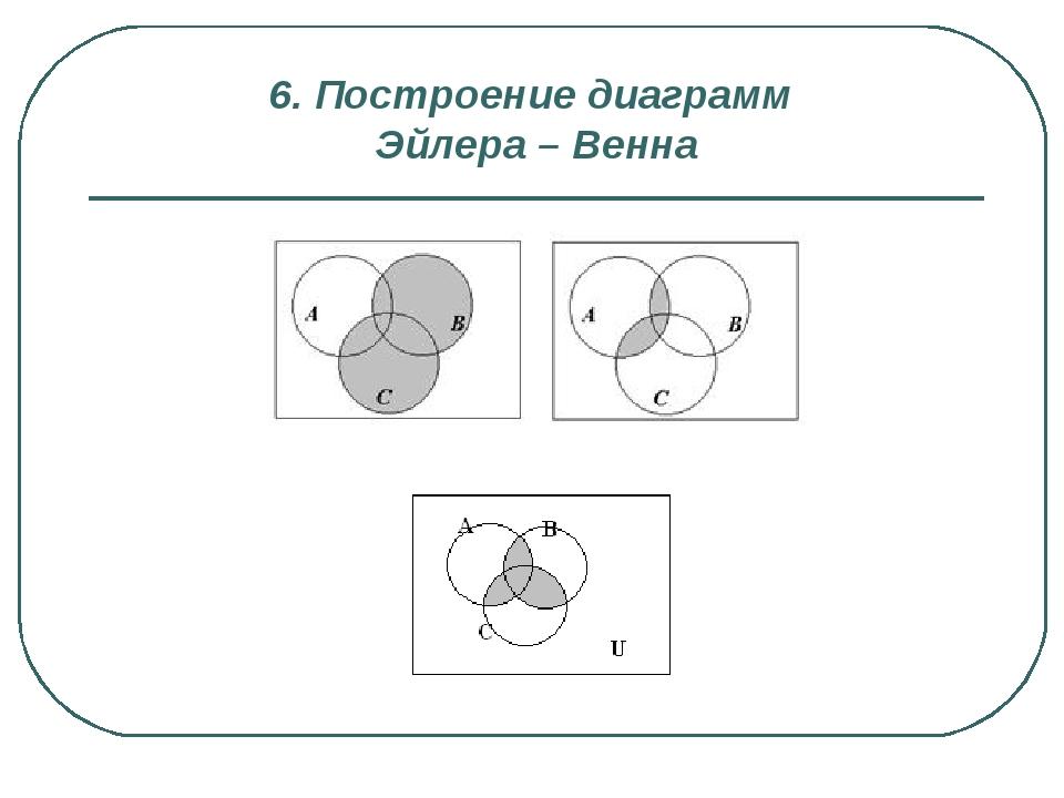 6. Построение диаграмм Эйлера – Венна