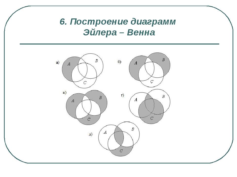 6. Построение диаграмм Эйлера – Венна .