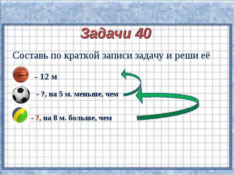 Задачи 40 Составь по краткой записи задачу и реши её - 12 м - ?, на 5 м. мень...