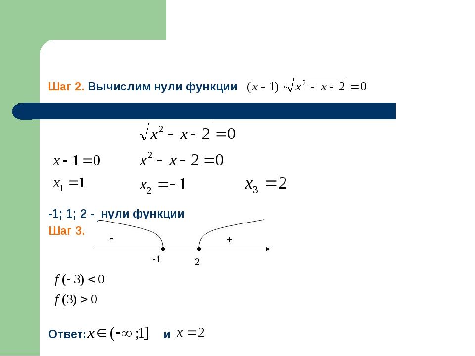 Шаг 2. Вычислим нули функции -1; 1; 2 - нули функции Шаг 3. Ответ: и