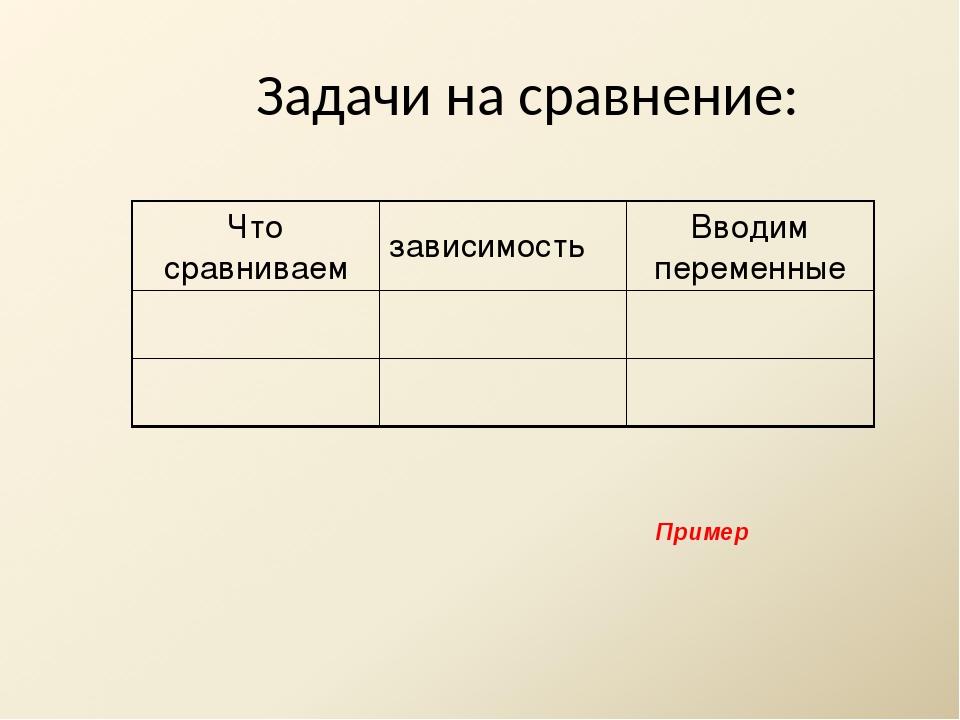 Задачи на сравнение: Пример Что сравниваем зависимость Вводим переменные