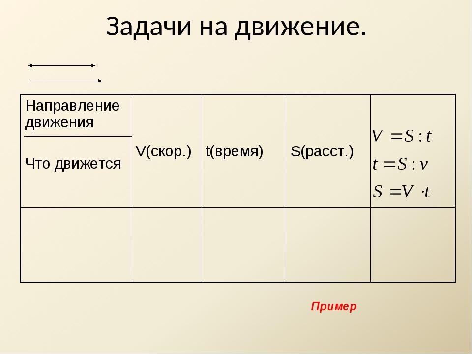 Задачи на движение. Пример Направление движения Что движется V(скор.) t(время...