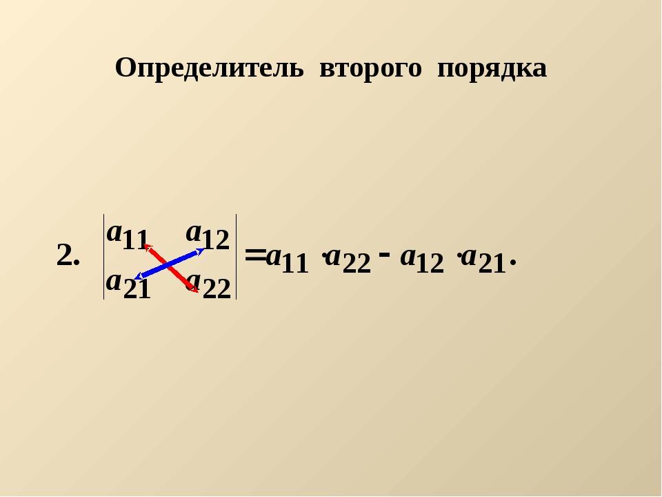 Определитель второго порядка