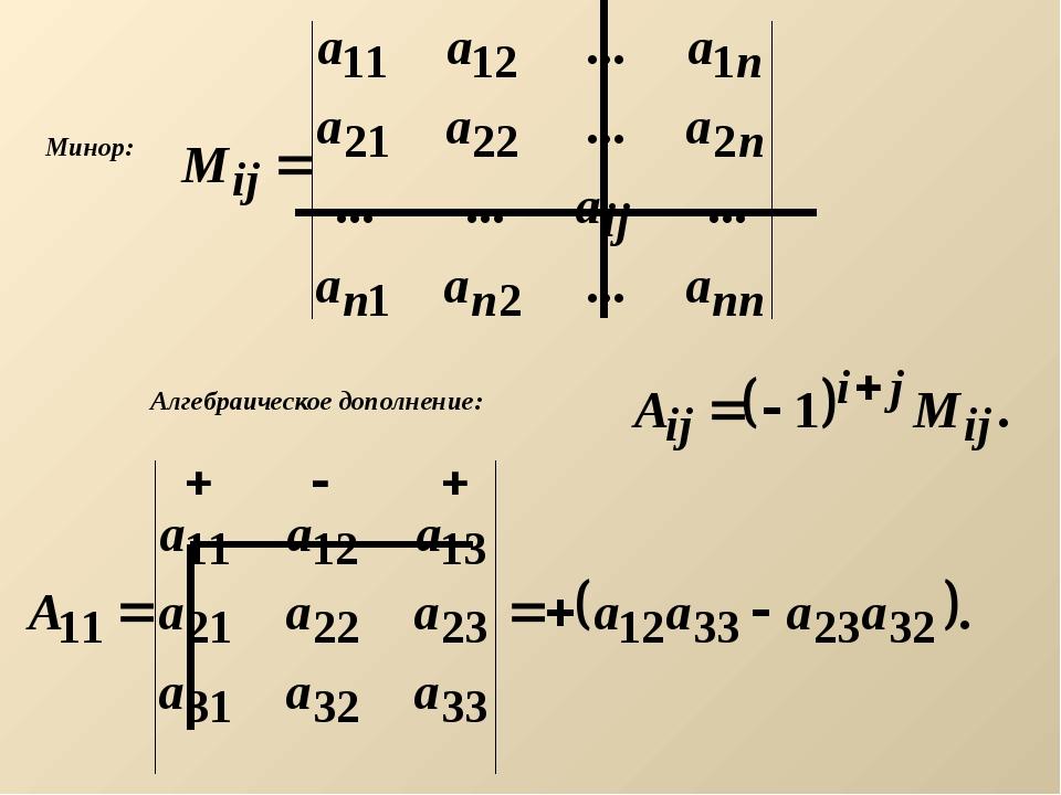 Минор: Алгебраическое дополнение: