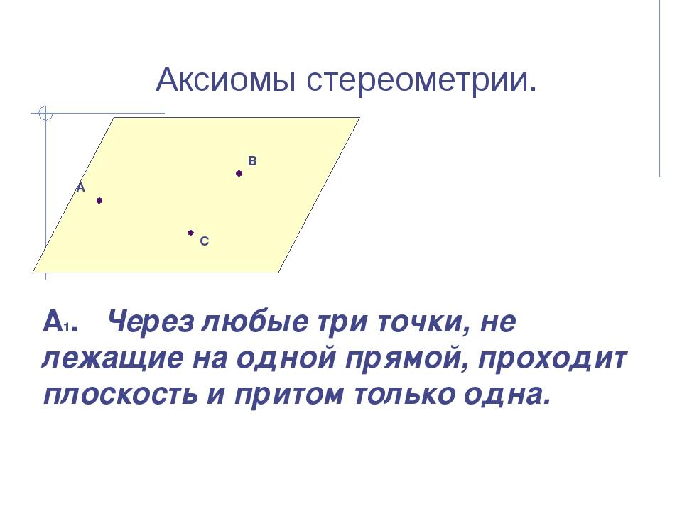 Аксиомы стереометрии. А В С А1. Через любые три точки, не лежащие на одной пр...