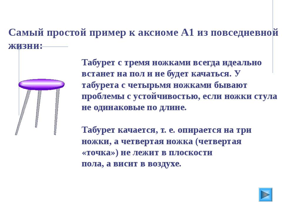 Самый простой пример к аксиоме А1 из повседневной жизни: Табурет с тремя ножк...