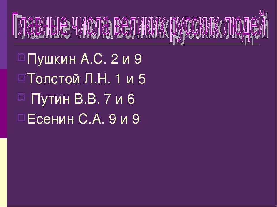 Пушкин А.С. 2 и 9 Толстой Л.Н. 1 и 5 Путин В.В. 7 и 6 Есенин С.А. 9 и 9