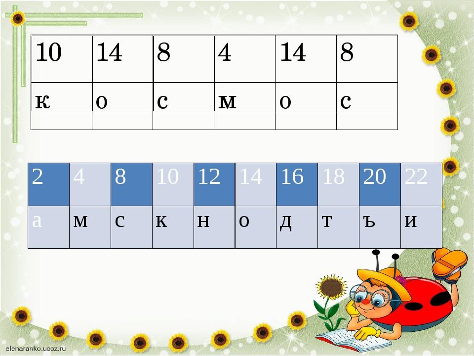 2 4 8 10 12 14 16 18 20 22 а м с к н о д т ъ и 10 14 8 4 14 8 к о...