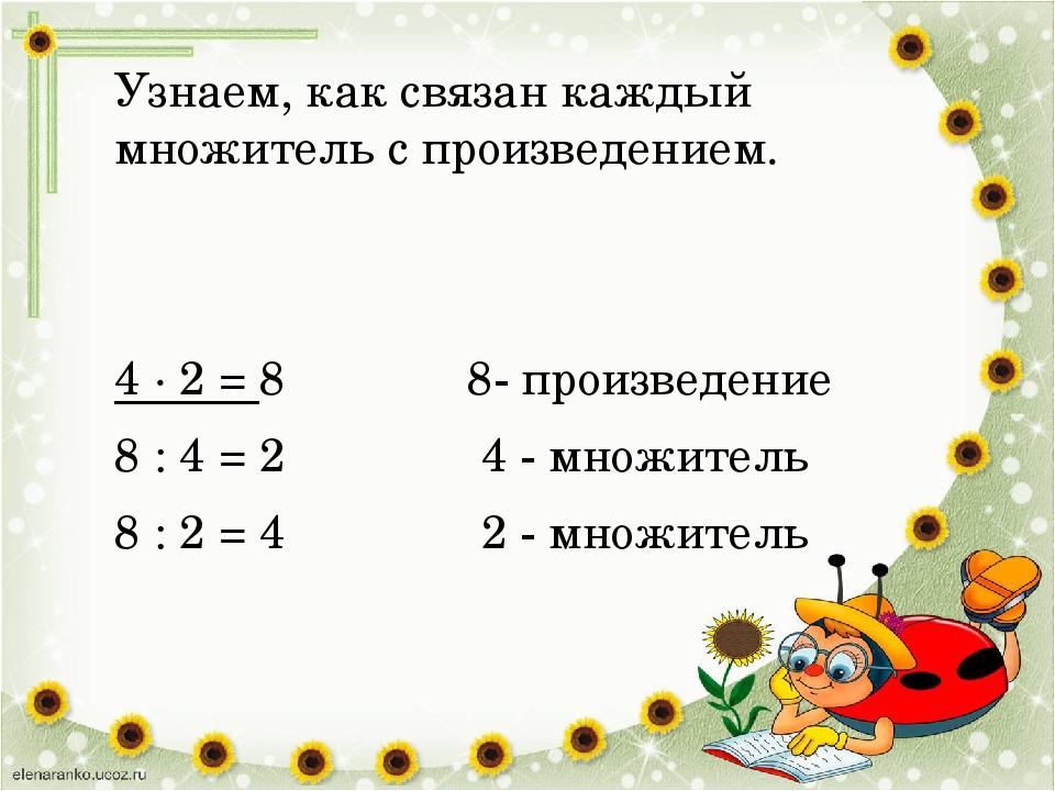Узнаем, как связан каждый множитель с произведением. ⃝⃝⃝⃝ ⃝⃝⃝⃝ 4 · 2 = 8 8- п...