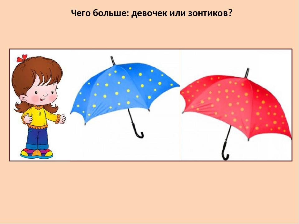 Чего больше: девочек или зонтиков?