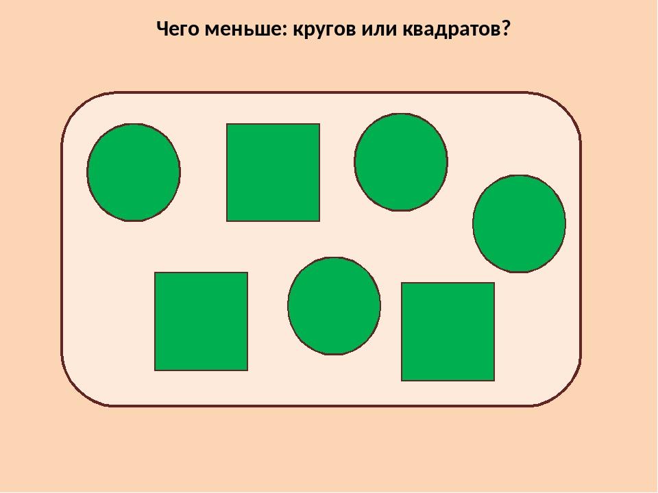 Чего меньше: кругов или квадратов?