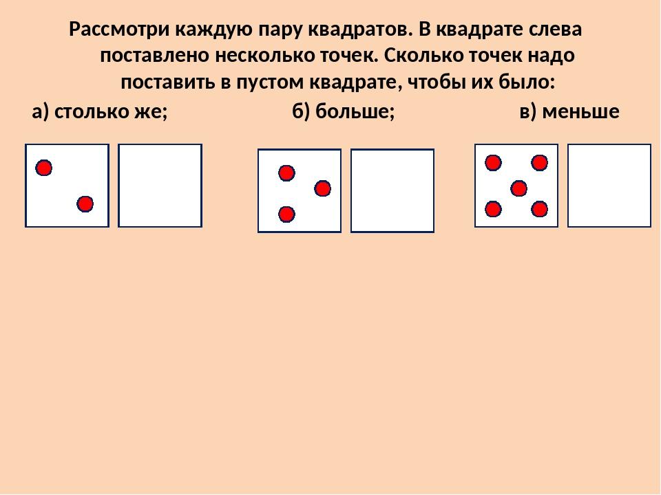 Рассмотри каждую пару квадратов. В квадрате слева поставлено несколько точек....