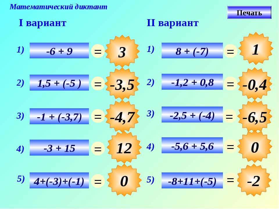 12 Математический диктант I вариант II вариант 3 -3,5 -4,7 0 -2 -0,4 -6,5 0 1...