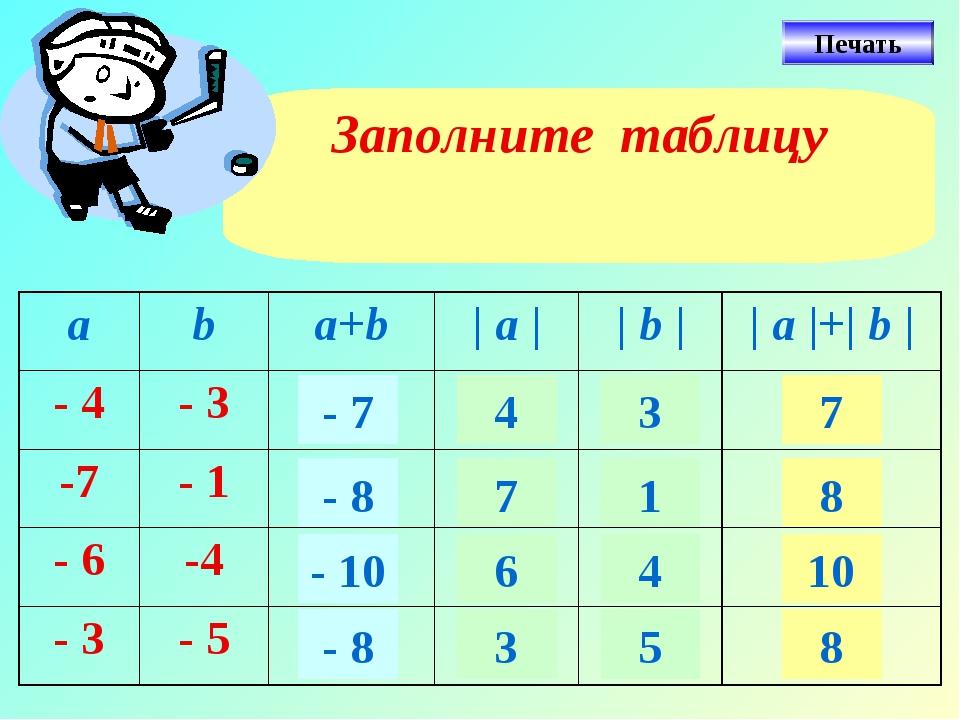 Заполните таблицу - 7 - 8 - 10 - 8 4 7 6 3 3 1 4 5 7 8 10 8 Печать
