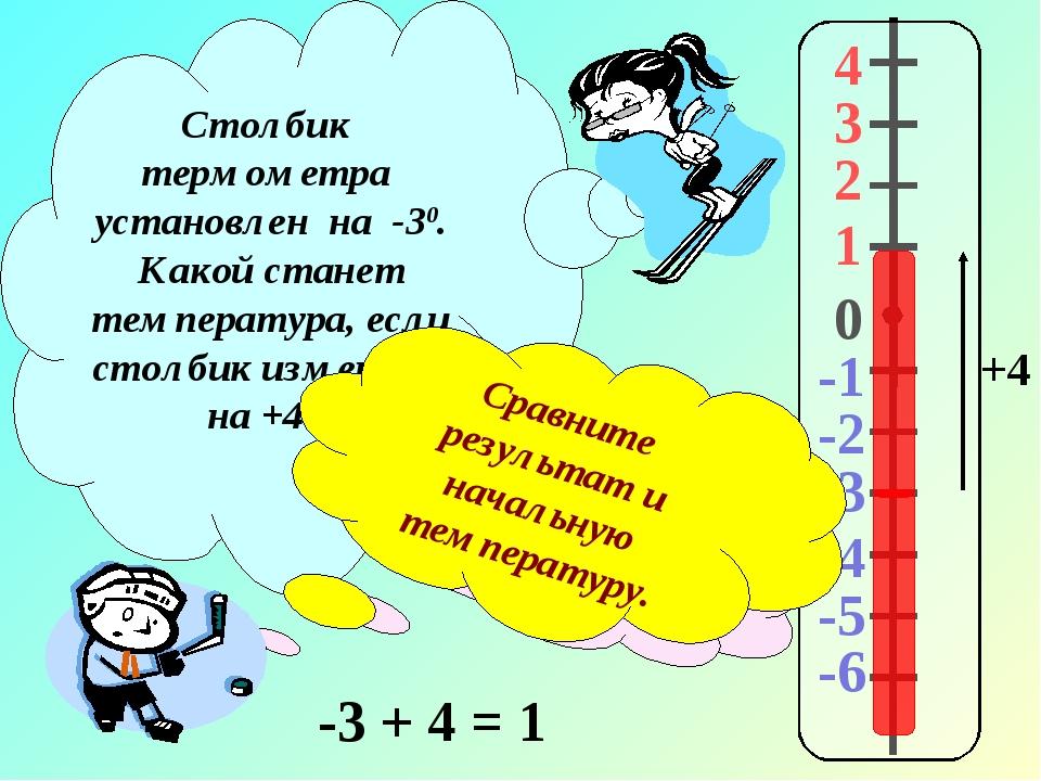 4 3 2 1 -1 0 -2 -3 -4 -5 -6 Столбик термометра установлен на -30. Какой стане...
