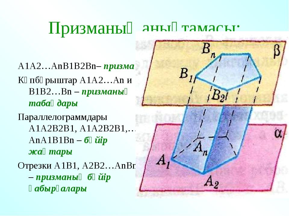 Призманың анықтамасы: А1А2…АnВ1В2Вn– призма Көпбұрыштар А1А2…Аn и В1В2…Вn – п...