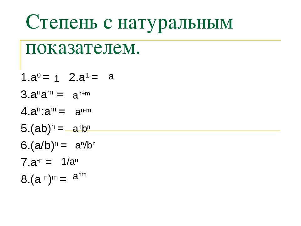 Степень с натуральным показателем. 1.a0 = 2.a1 = 3.anam = 4.an:am = 5.(ab)n =...