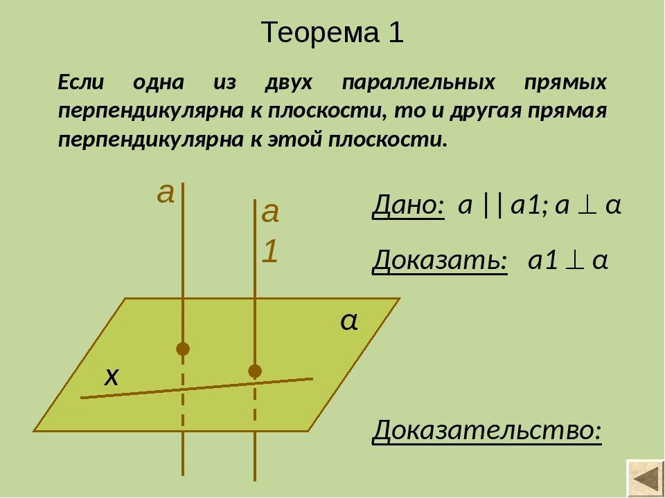 Теорема 1 Если одна из двух параллельных прямых перпендикулярна к плоскости,...