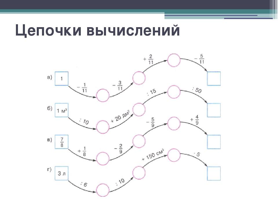 Цепочки вычислений