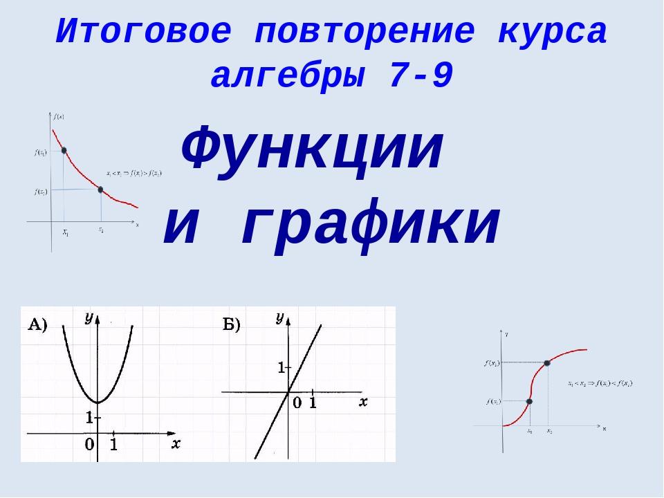Итоговое повторение курса алгебры 7-9 Функции и графики
