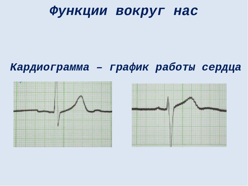 Кардиограмма – график работы сердца Функции вокруг нас