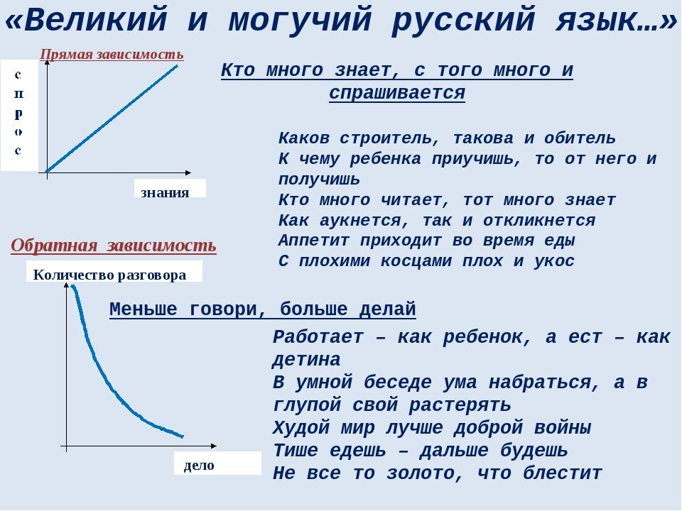 «Великий и могучий русский язык…» Кто много знает, с того много и спрашиваетс...