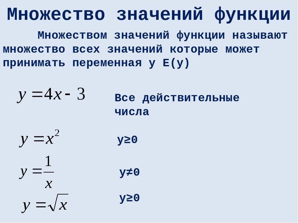 Множество значений функции Множеством значений функции называют множество все...