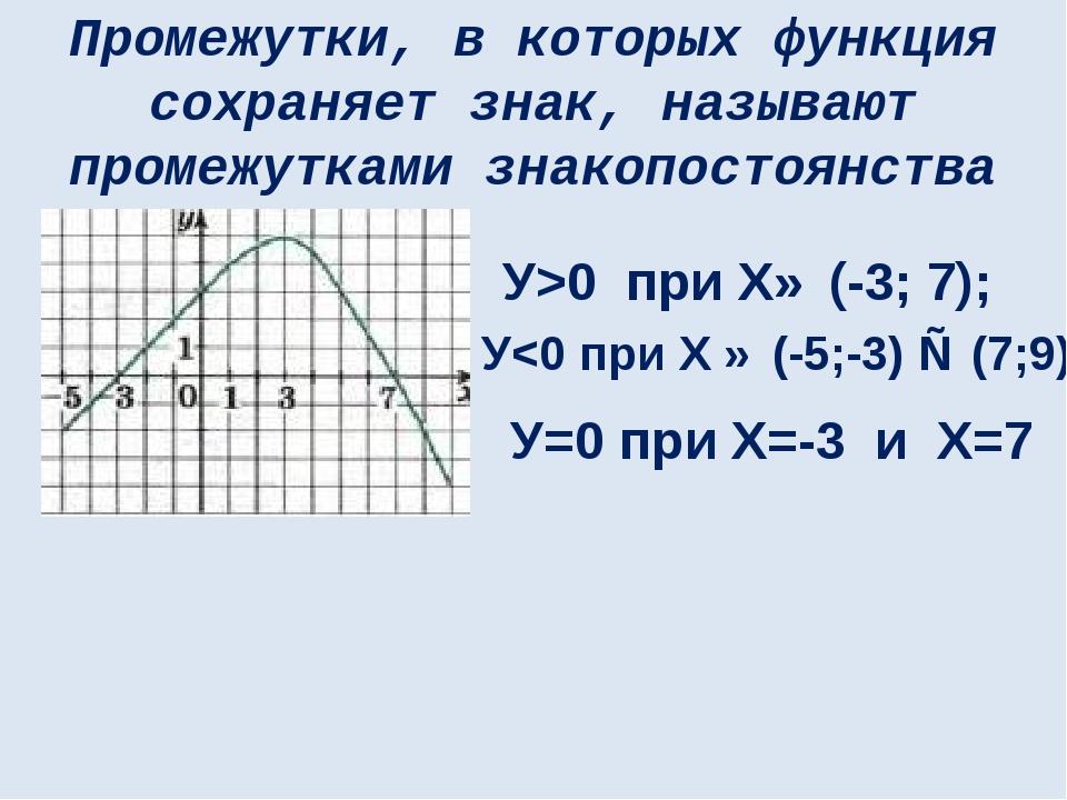 Промежутки, в которых функция сохраняет знак, называют промежутками знакопост...