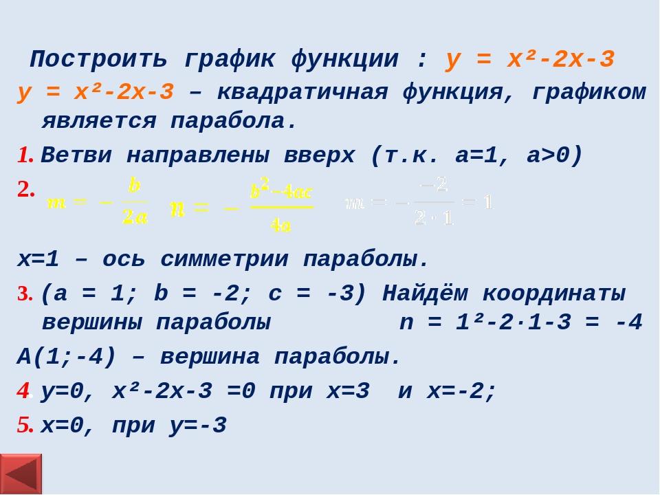 Построить график функции : у = х²-2х-3 у = х²-2х-3 – квадратичная функция, гр...