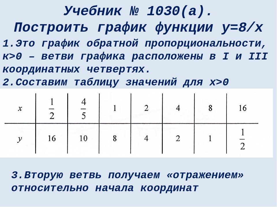 Учебник № 1030(а). Построить график функции у=8/х 1.Это график обратной пропо...