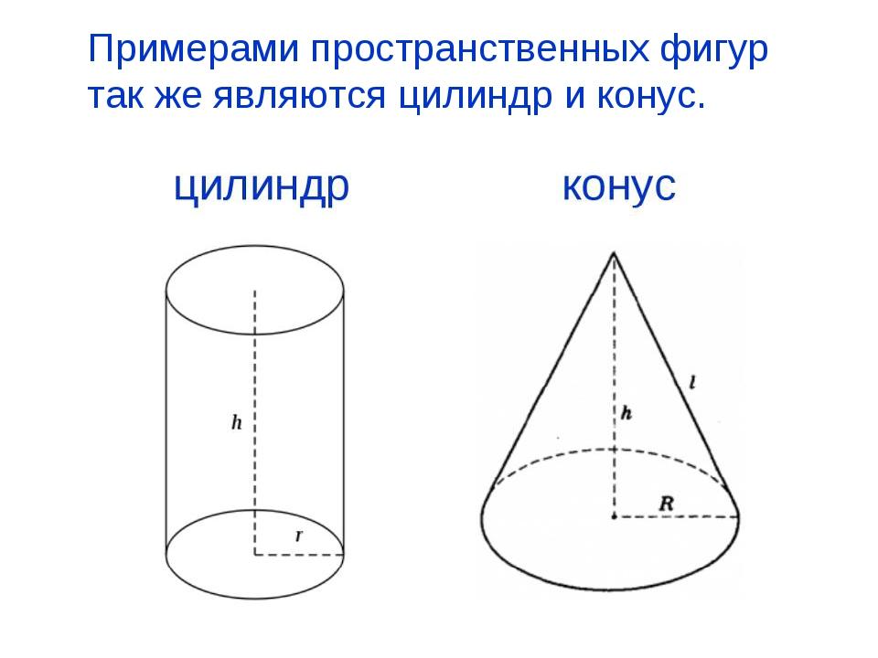 Примерами пространственных фигур так же являются цилиндр и конус.