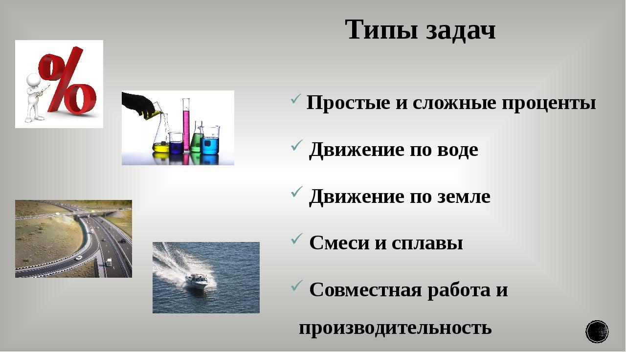 Типы задач Простые и сложные проценты Движение по воде Движение по земле Смес...