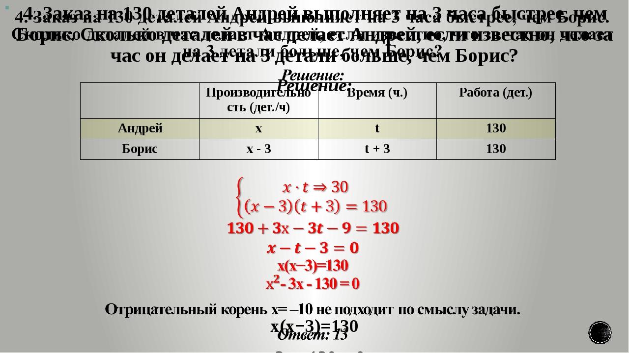 Производительность (дет./ч) Время (ч.) Работа (дет.) Андрей х t 130 Борис х-...