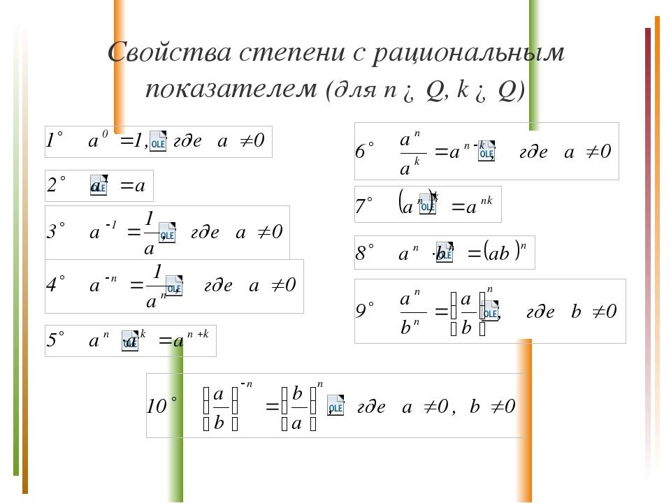 Свойства степени с рациональным показателем (для n ∈ Q, k ∈ Q)